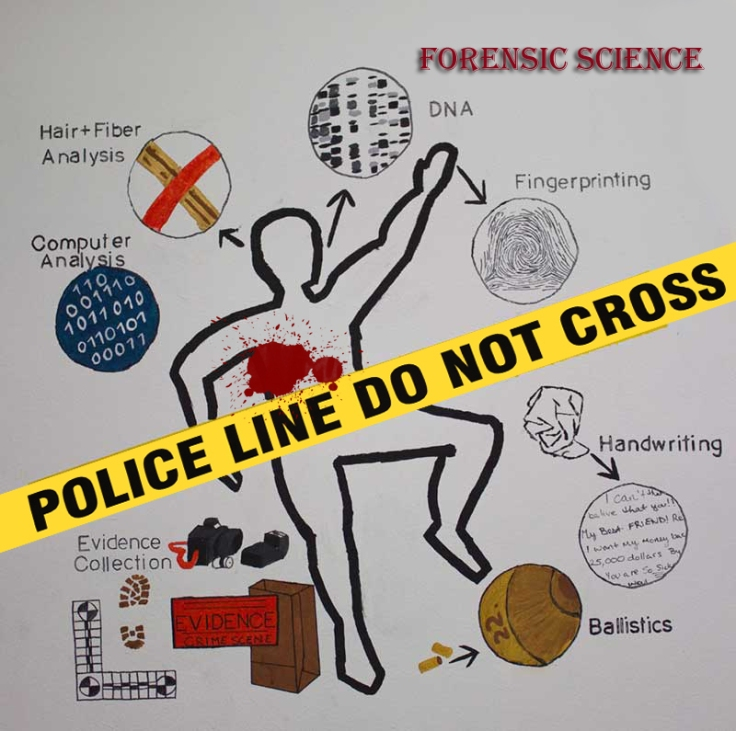 ForensicScience-